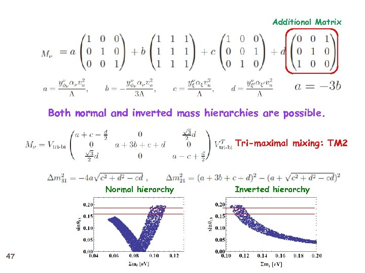 Additional Matrix Both normal and inverted mass hierarchies are possible. Tri-maximal mixing: TM 2
