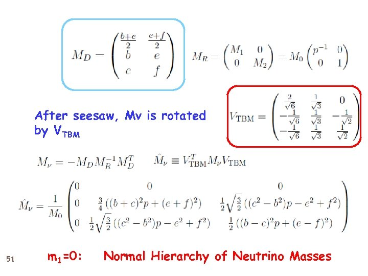 After seesaw, Mν is rotated by VTBM 51 m 1=0: Normal Hierarchy of Neutrino