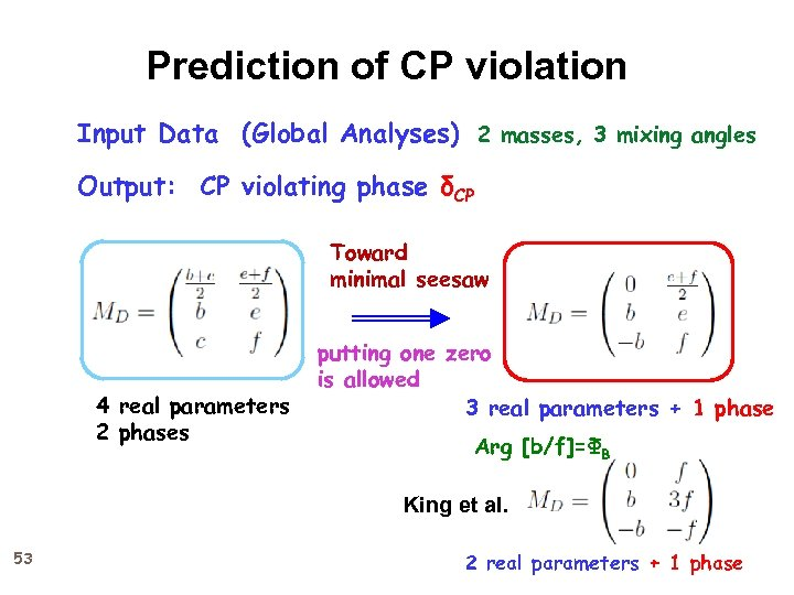 Prediction of CP violation Input Data (Global Analyses) 2 masses, 3 mixing angles Output: