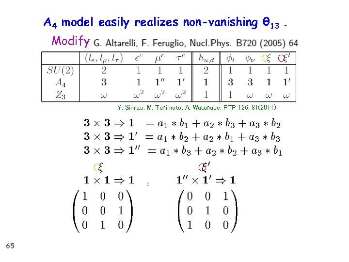 A 4 model easily realizes non-vanishing θ 13. Modify ○ ○ Y. Simizu, M.