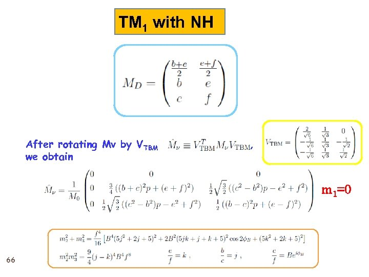 TM 1 with NH After rotating Mν by VTBM we obtain , m 1=0