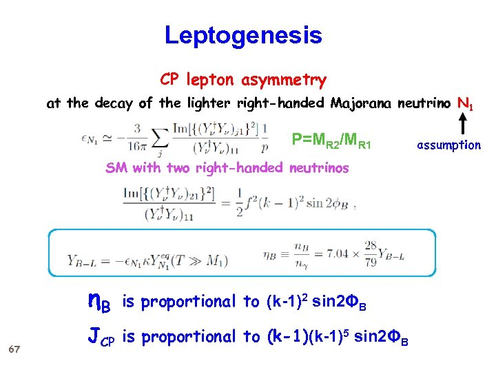 Leptogenesis CP lepton asymmetry at the decay of the lighter right-handed Majorana neutrino N