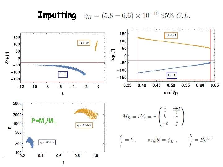 Inputting P=M 2/M 1 69