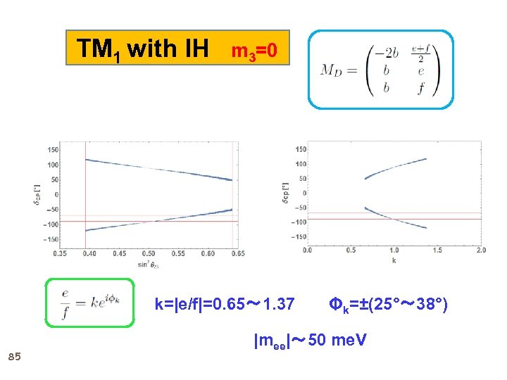 TM 1 with IH m 3=0 k=|e/f|=0. 65~ 1. 37  Φk=±(25°~ 38°) 85 |mee|~ 50