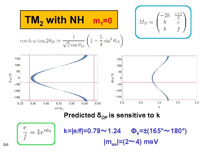 TM 2 with NH m 1=0 Predicted δCP is sensitive to k k=|e/f|=0. 78~