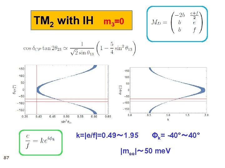 TM 2 with IH m 3=0 k=|e/f|=0. 49~ 1. 95   Φk= -40°~ 40°