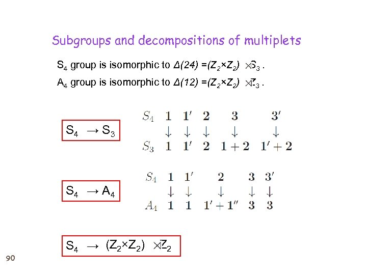 Subgroups and decompositions of multiplets S 4 group is isomorphic to Δ(24) =(Z 2×Z