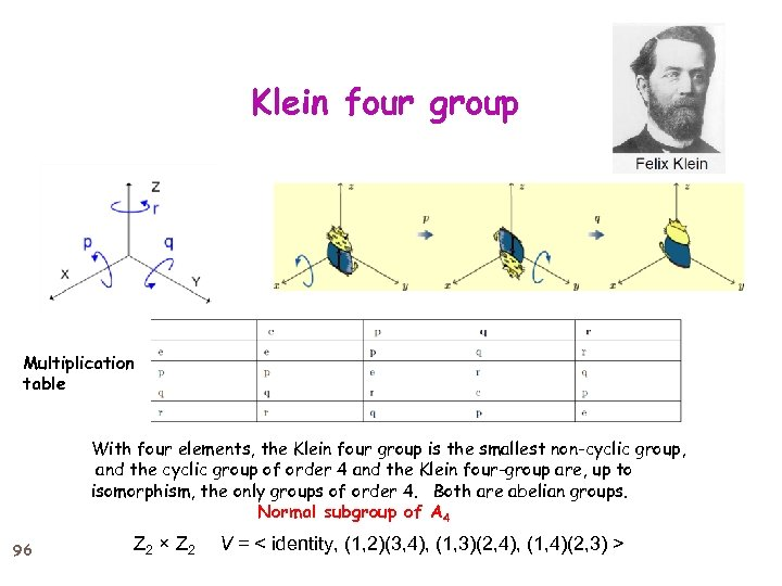 Klein four group Multiplication table With four elements, the Klein four group is the