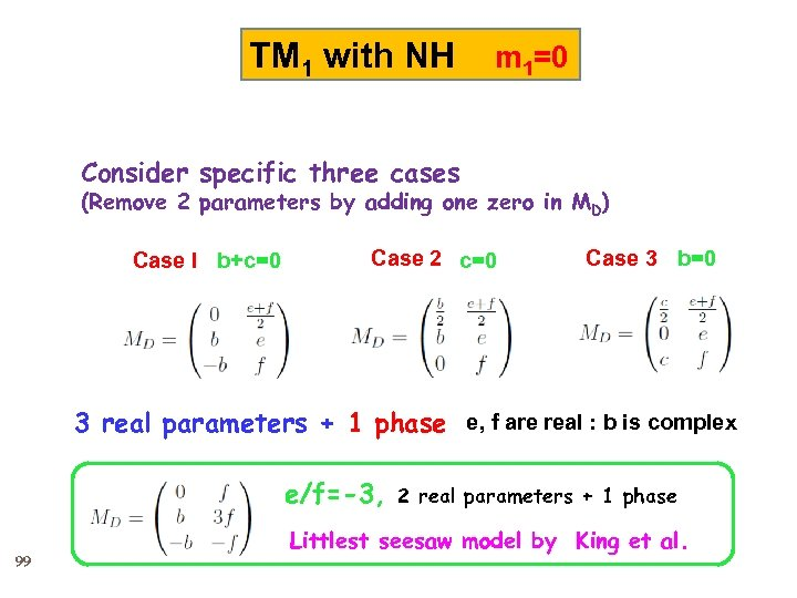 TM 1 with NH m 1=0 Consider specific three cases (Remove 2 parameters by