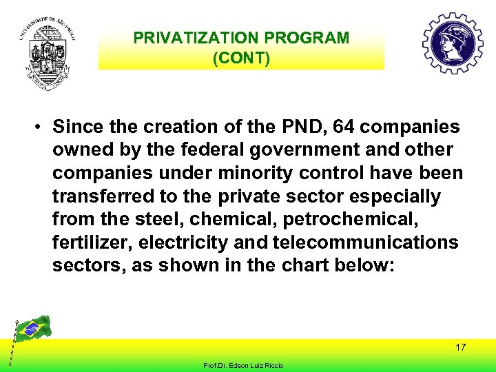 PRIVATIZATION PROGRAM (CONT) • Since the creation of the PND, 64 companies owned by