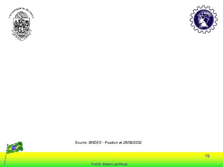 Source: BNDES - Position at 26/08/2002 19 Prof. Dr. Edson Luiz Riccio