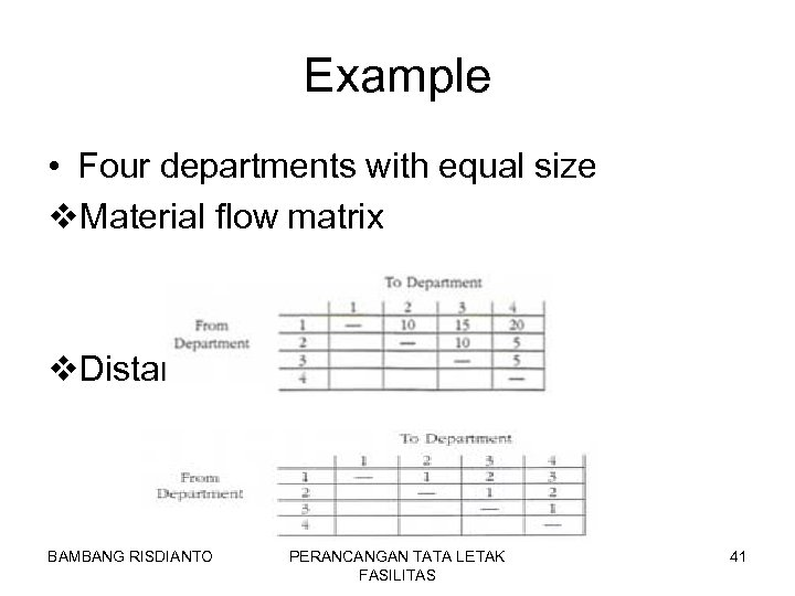 Example • Four departments with equal size v. Material flow matrix v. Distance matrix