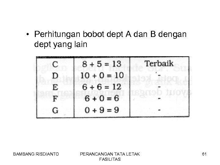• Perhitungan bobot dept A dan B dengan dept yang lain BAMBANG RISDIANTO