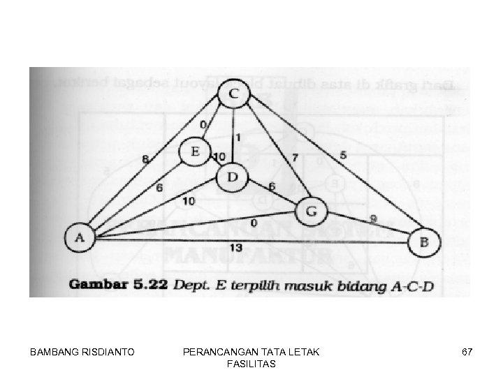 BAMBANG RISDIANTO PERANCANGAN TATA LETAK FASILITAS 67