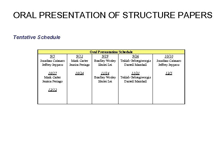 ORAL PRESENTATION OF STRUCTURE PAPERS Tentative Schedule Oral Presentation Schedule 9/19 9/26 9/5 9/12