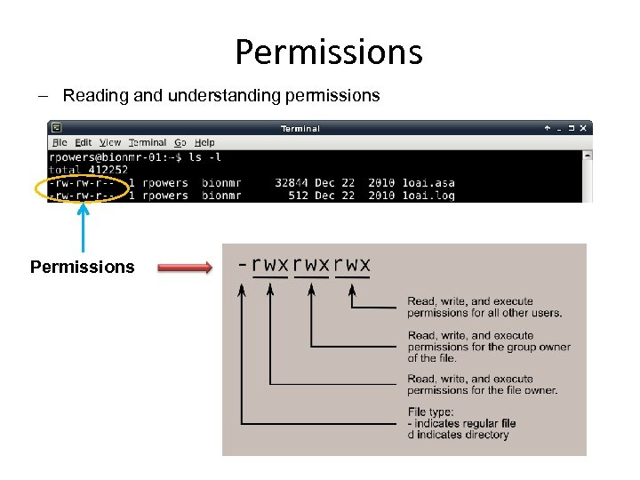 Permissions ‒ Reading and understanding permissions Permissions