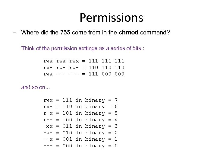 Permissions ‒ Where did the 755 come from in the chmod command? Think of