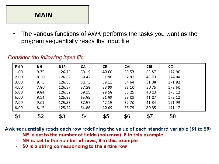 MAIN • The various functions of AWK performs the tasks you want as the