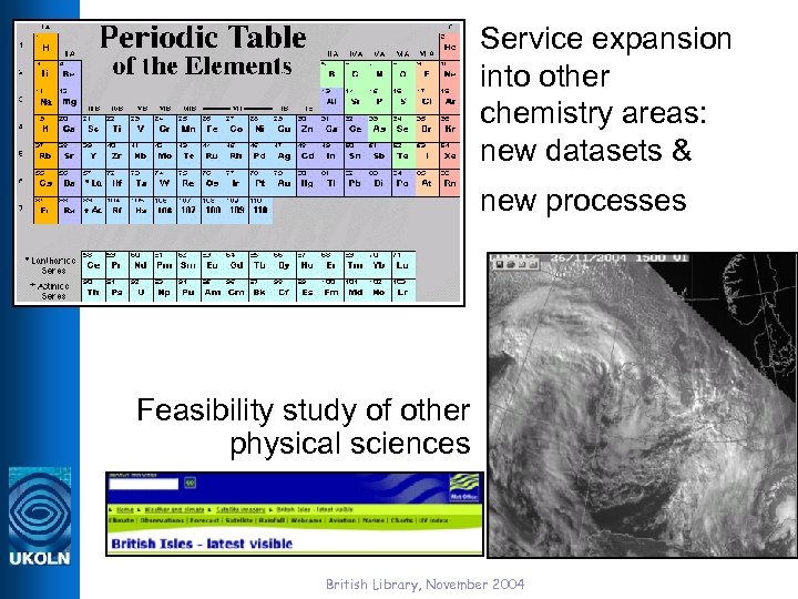 Service expansion into other chemistry areas: new datasets & new processes Feasibility study of