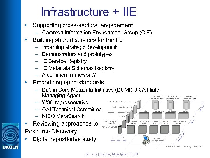 Infrastructure + IIE • Supporting cross-sectoral engagement – Common Information Environment Group (CIE) •