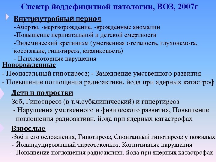 Спектр йоддефицитной патологии, ВОЗ, 2007 г Внутриутробный период -Аборты, -мертворождение, -врожденные аномалии -Повышение перинатальной