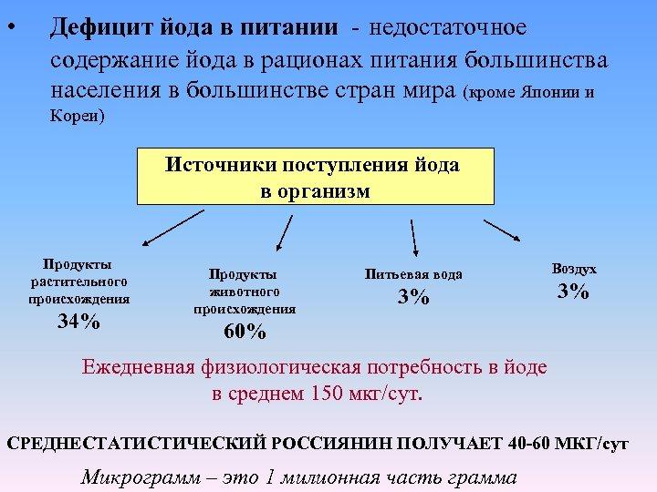 • Дефицит йода в питании - недостаточное содержание йода в рационах питания большинства