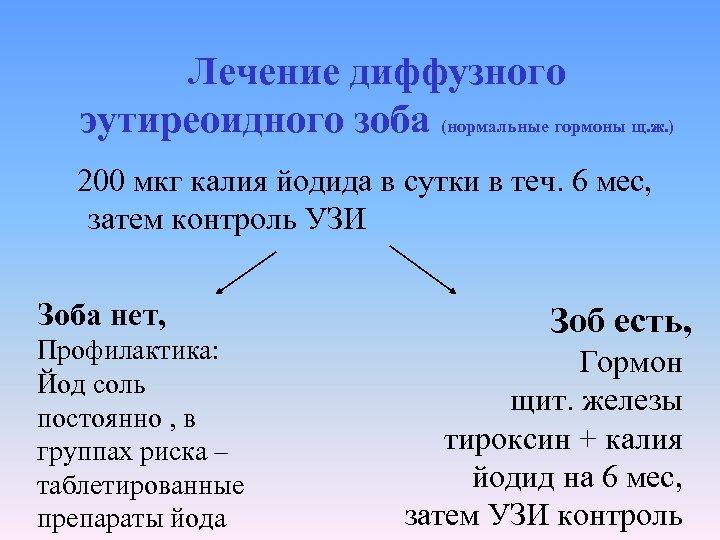 Лечение диффузного эутиреоидного зоба (нормальные гормоны щ. ж. ) 200 мкг калия йодида в