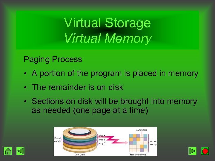 Virtual Storage Virtual Memory Paging Process • A portion of the program is placed