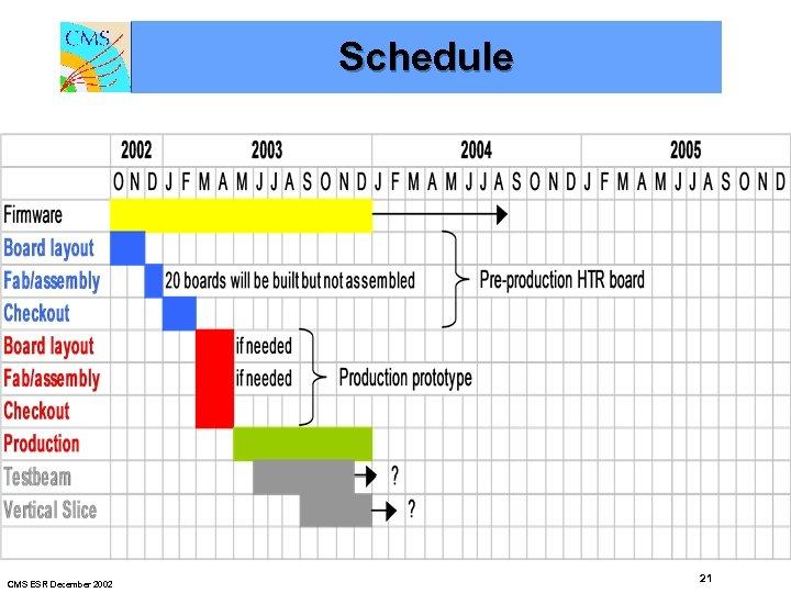 Schedule CMS ESR December 2002 21
