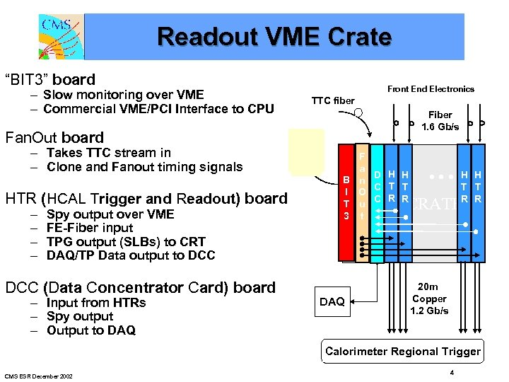 "Readout VME Crate ""BIT 3"" board – Slow monitoring over VME – Commercial VME/PCI"