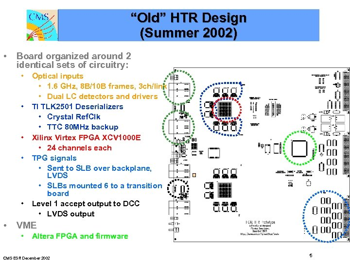 """Old"" HTR Design (Summer 2002) • Board organized around 2 identical sets of circuitry:"