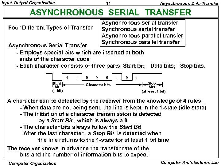 Input-Output Organization 14 Asynchronous Data Transfer ASYNCHRONOUS SERIAL TRANSFER Asynchronous serial transfer Synchronous serial