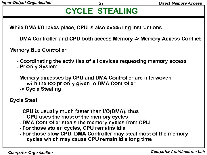 Input-Output Organization 27 Direct Memory Access CYCLE STEALING While DMA I/O takes place, CPU