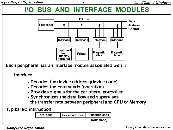 Input-Output Organization 4 Input/Output Interfaces I/O BUS AND INTERFACE MODULES I/O bus Data Address