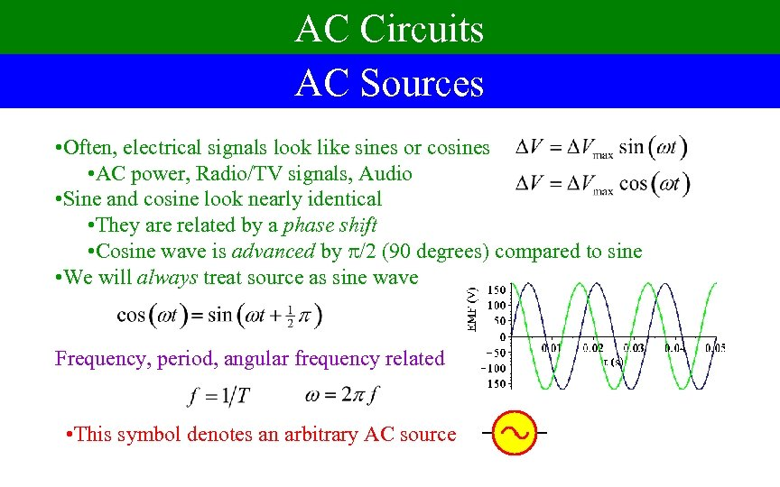 AC Circuits AC Sources • Often, electrical signals look like sines or cosines •