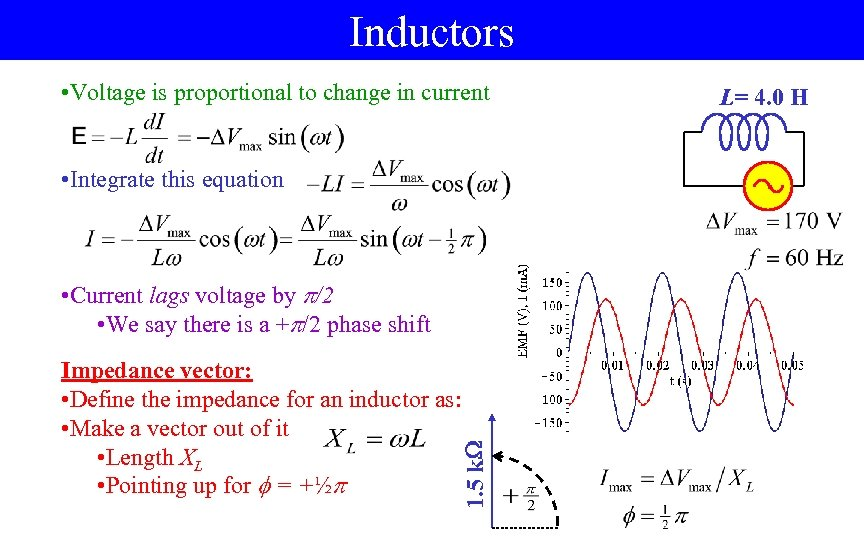 Inductors • Voltage is proportional to change in current • Integrate this equation Impedance
