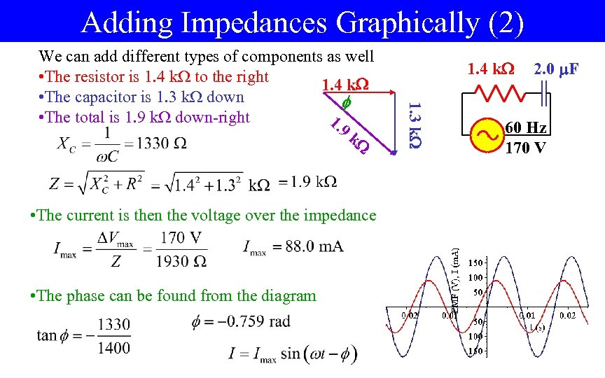 Adding Impedances Graphically (2) • The current is then the voltage over the impedance