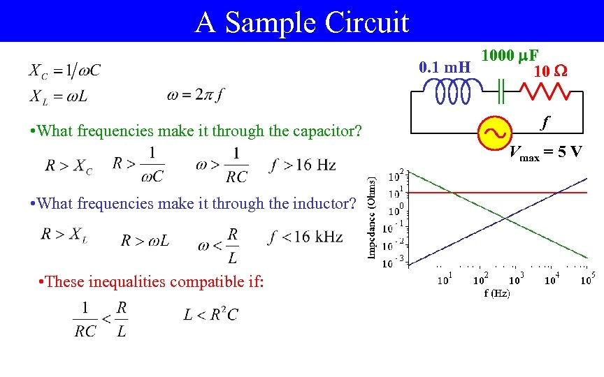 A Sample Circuit 1000 F 0. 1 m. H 10 • What frequencies make