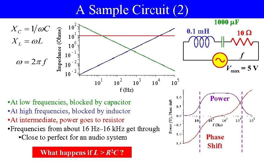 A Sample Circuit (2) 1000 F 0. 1 m. H 10 f Vmax =