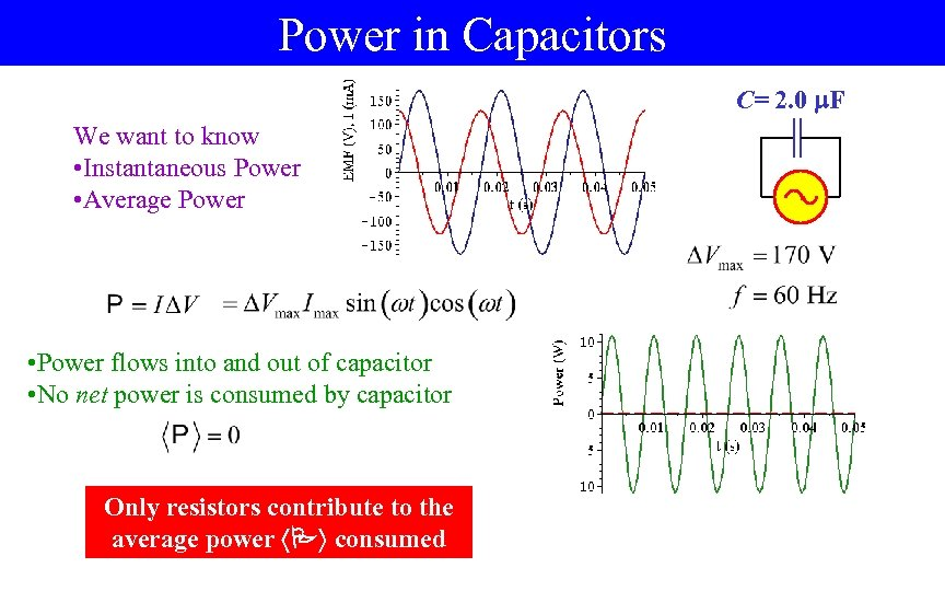 Power in Capacitors C= 2. 0 F We want to know • Instantaneous Power