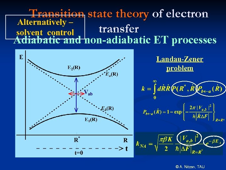 Transition state theory of electron Alternatively – transfer solvent control Adiabatic and non-adiabatic ET