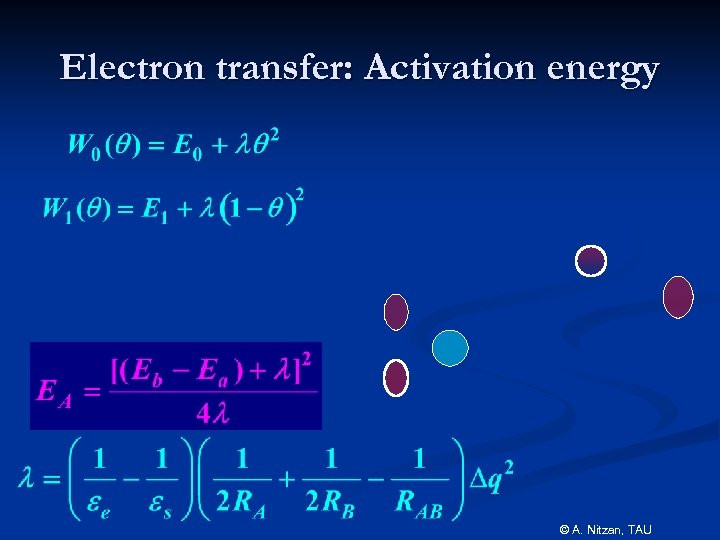 Electron transfer: Activation energy © A. Nitzan, TAU