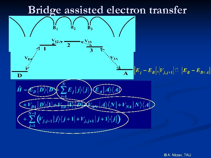Bridge assisted electron transfer © A. Nitzan, TAU