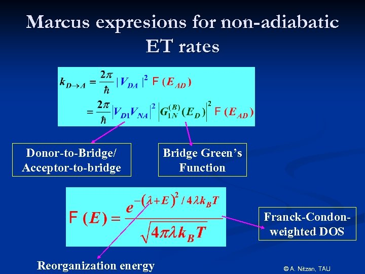 Marcus expresions for non-adiabatic ET rates Donor-to-Bridge/ Acceptor-to-bridge Bridge Green's Function Franck-Condonweighted DOS Reorganization