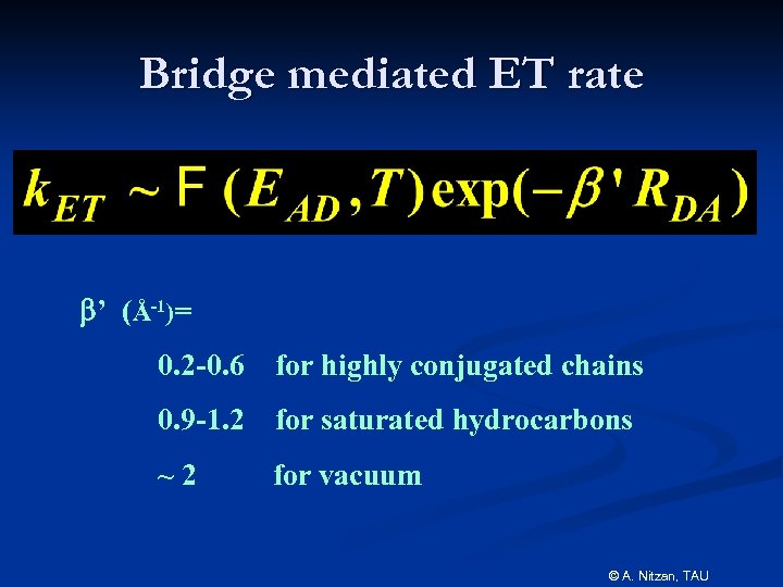 Bridge mediated ET rate b' (Å-1)= 0. 2 -0. 6 for highly conjugated chains