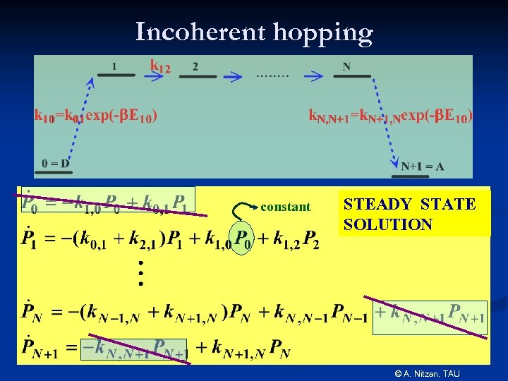 Incoherent hopping constant STEADY STATE SOLUTION © A. Nitzan, TAU