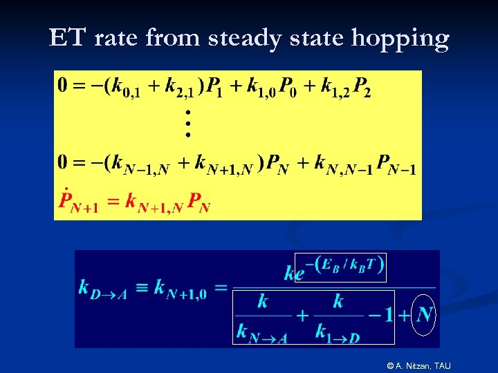 ET rate from steady state hopping © A. Nitzan, TAU