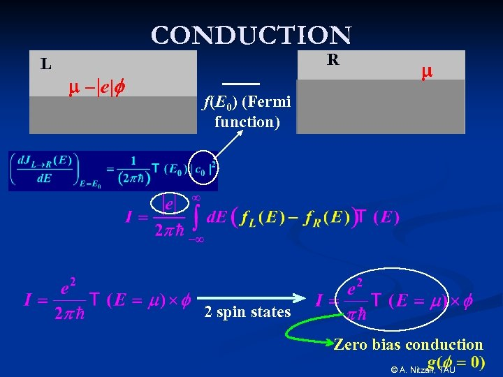 CONDUCTION L R m – |e|f m f(E 0) (Fermi function) 2 spin states