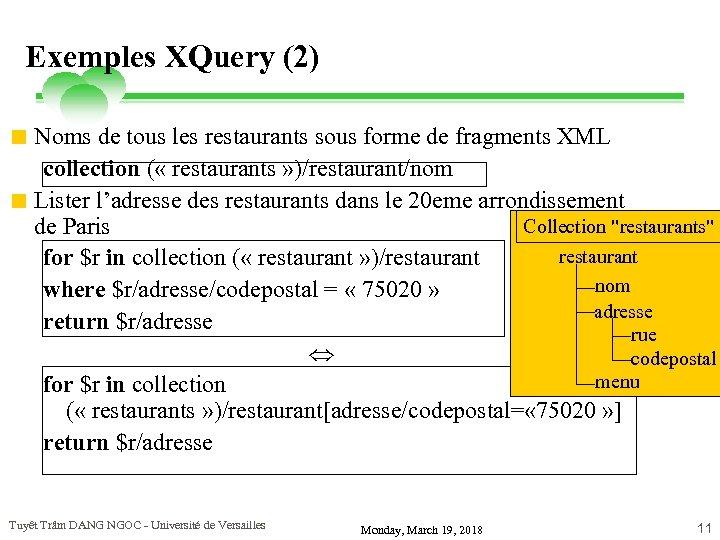 Exemples XQuery (2) < Noms de tous les restaurants sous forme de fragments XML