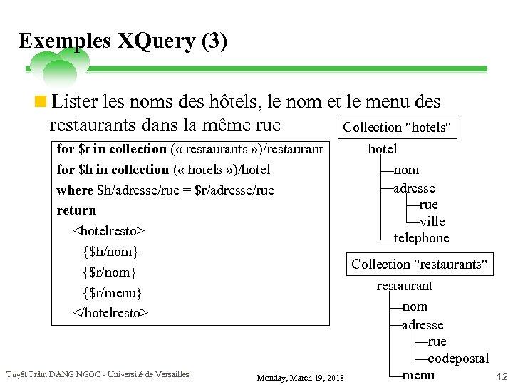 Exemples XQuery (3) <Lister les noms des hôtels, le nom et le menu des